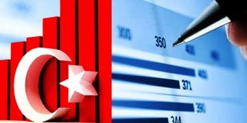 Türkiye'nin yıllara göre büyüme performansı