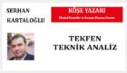 #TEKFEN Teknik Analiz 27.06.2021